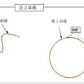 """曲線メニュー内""""直線""""コマンド複数オプション"""